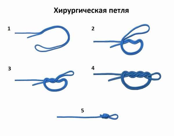 Классические и нестандартные способы, позволяющие привязать мормышку к леске