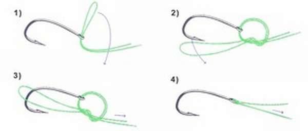 Паломар, английский узел. Вероятно самый простой из рыболовных привязок