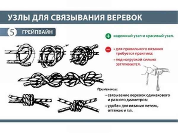 Декоративные узлы