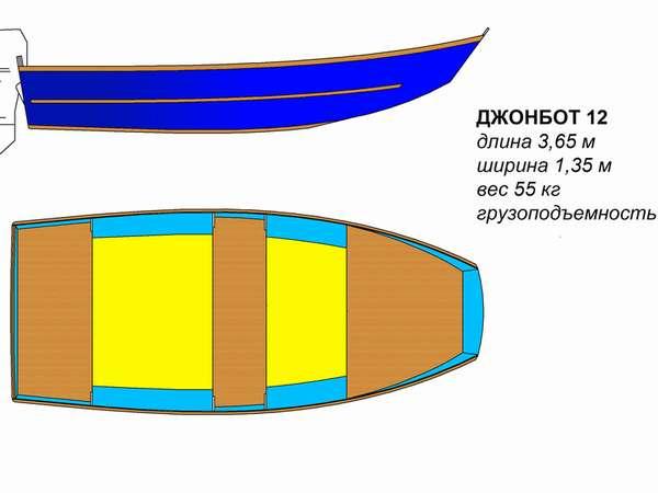 Небольшая лодка самодельная