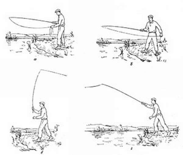 Зимняя рыбалка на карася, ловля с использованием мормышки