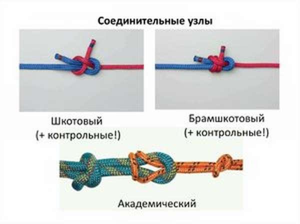 Встречные узлы