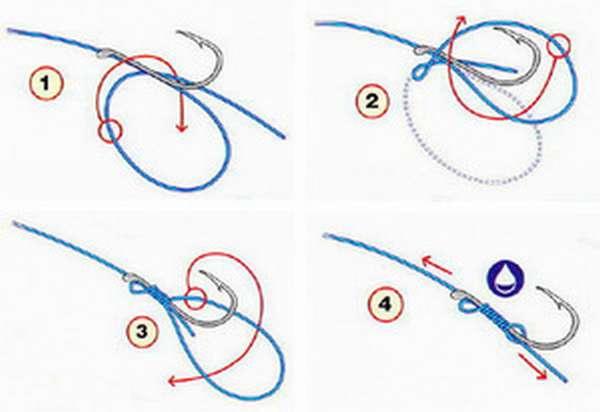 Как привязать проводок