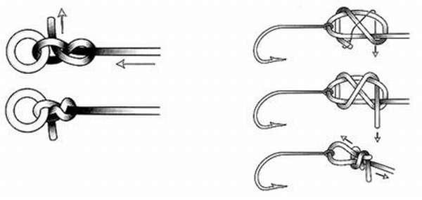 Крофордский узел