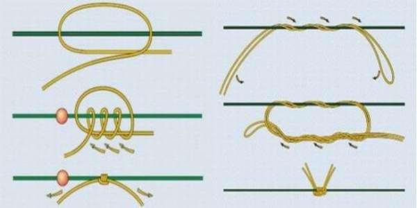 Схемы вязки узлов 2 (справа) и 3 типа