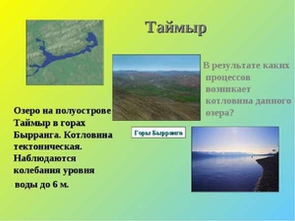Зима на озере Таймыр