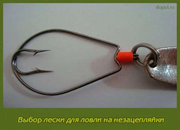 Эффективная блесна для рыбалки