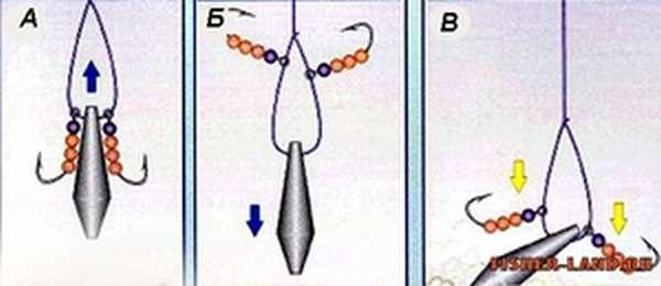 Описание процесс сборки балды