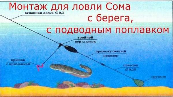 Монтаж подводного поплавка
